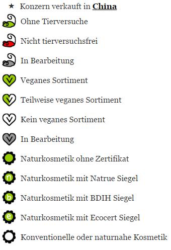 Tierversuche Animal Testing Liste Vegan Kosmetik Cosmetics Cruelty free Naturkosmetik bdih ecocert natrue
